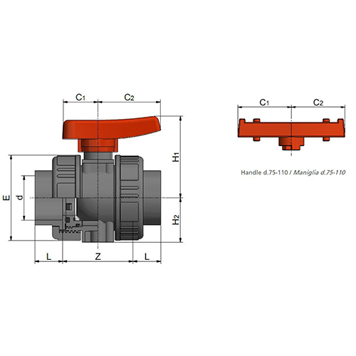 Válvula de Bola para Industria BK1 Doble Unión Encolar (Junta EPDM)